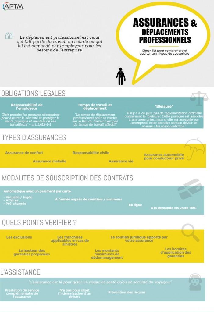 Infographie resumee etude