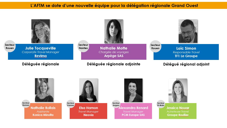 Article GO - Délégués